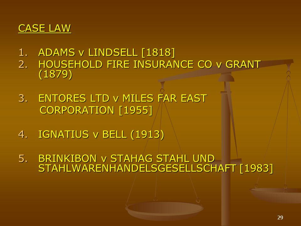 CASE LAW ADAMS v LINDSELL [1818] HOUSEHOLD FIRE INSURANCE CO v GRANT (1879) ENTORES LTD v MILES FAR EAST.